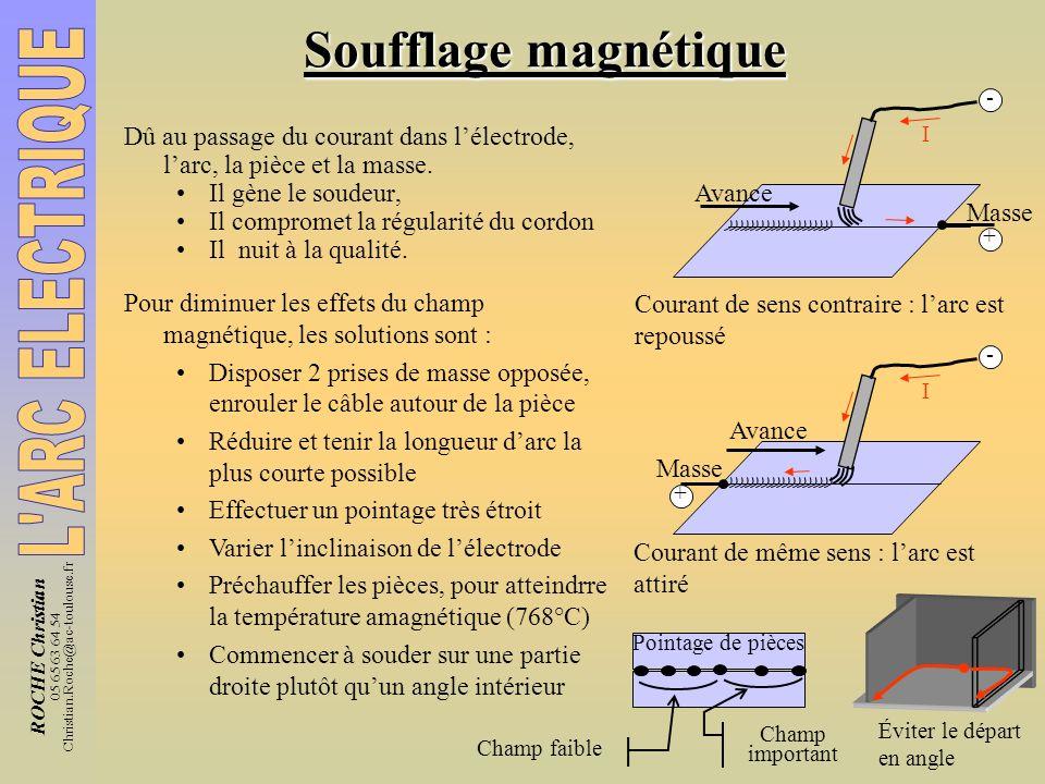 ROCHE Christian 05 65 63 64 54 Christian.Roche@ac-toulouse.fr Soufflage magnétique Dû au passage du courant dans lélectrode, larc, la pièce et la mass