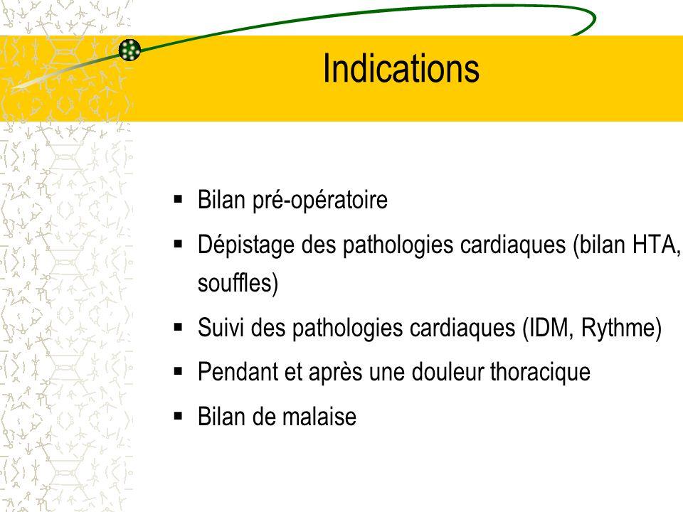 Indications Bilan pré-opératoire Dépistage des pathologies cardiaques (bilan HTA, souffles) Suivi des pathologies cardiaques (IDM, Rythme) Pendant et