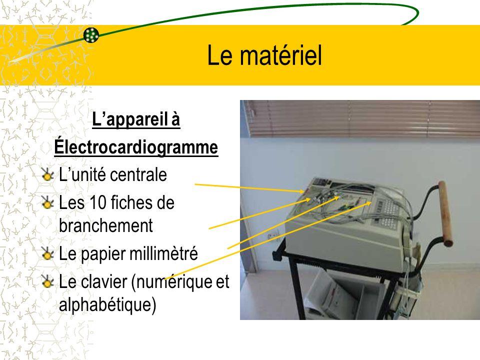 Le matériel Lappareil à Électrocardiogramme Lunité centrale Les 10 fiches de branchement Le papier millimètré Le clavier (numérique et alphabétique)