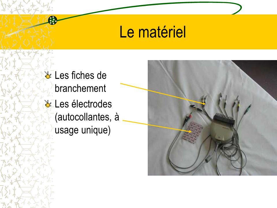 Le matériel Les fiches de branchement Les électrodes (autocollantes, à usage unique)