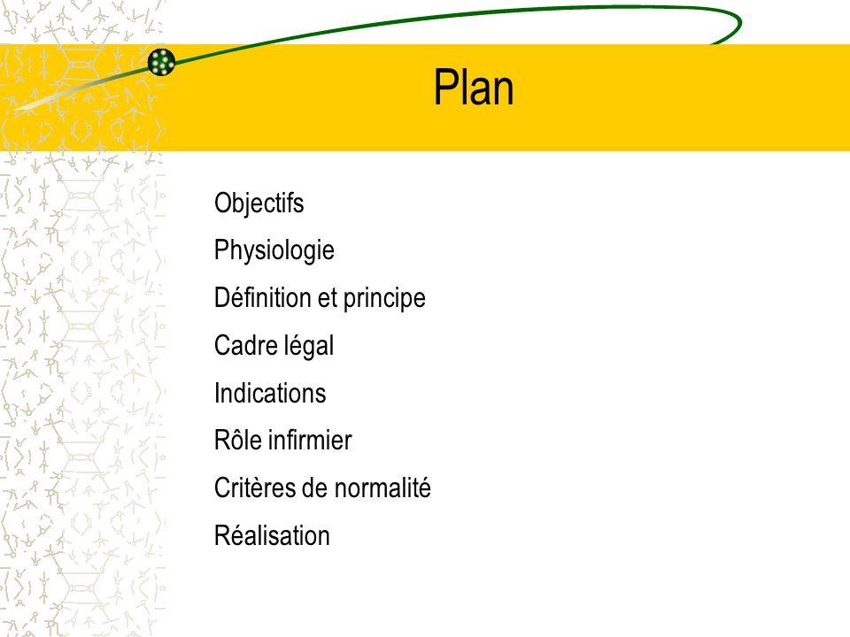 Objectifs : Donner à la personne soignée des informations spécifiques et adaptées sur le principe et le déroulement de lECG Citer ces principales indications Décrire la préparation de la personne Réaliser un ECG Enoncer les éléments de normalité