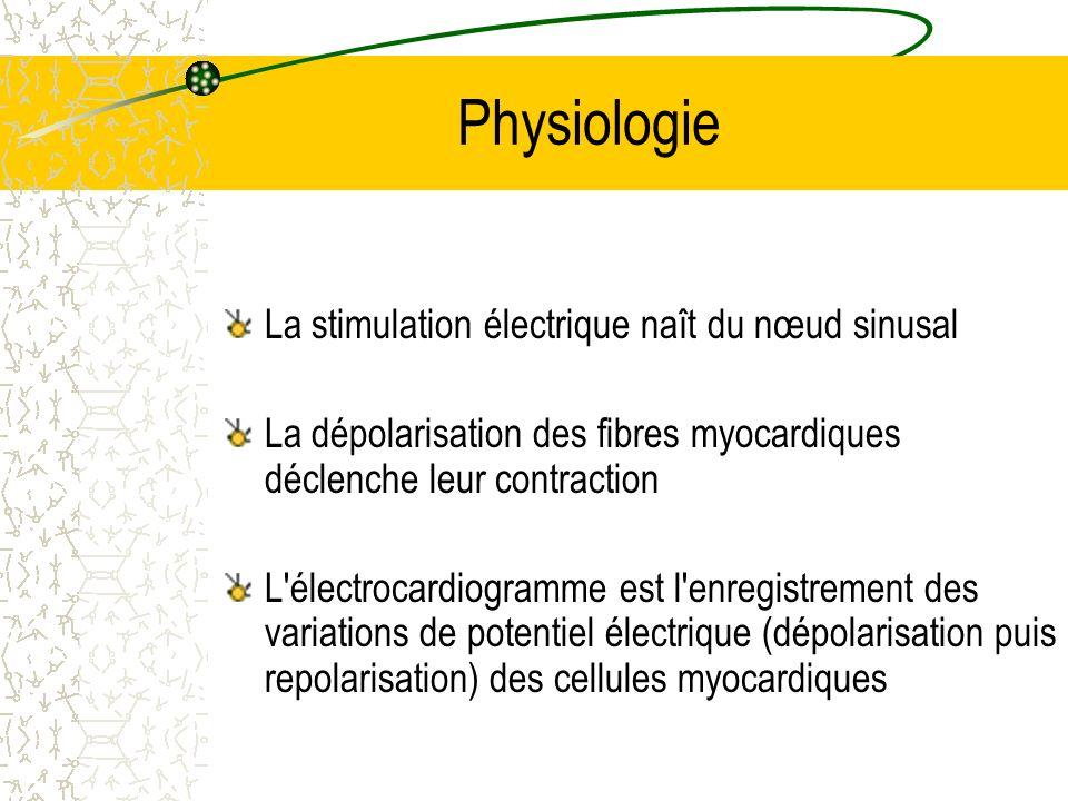 Physiologie La stimulation électrique naît du nœud sinusal La dépolarisation des fibres myocardiques déclenche leur contraction L'électrocardiogramme