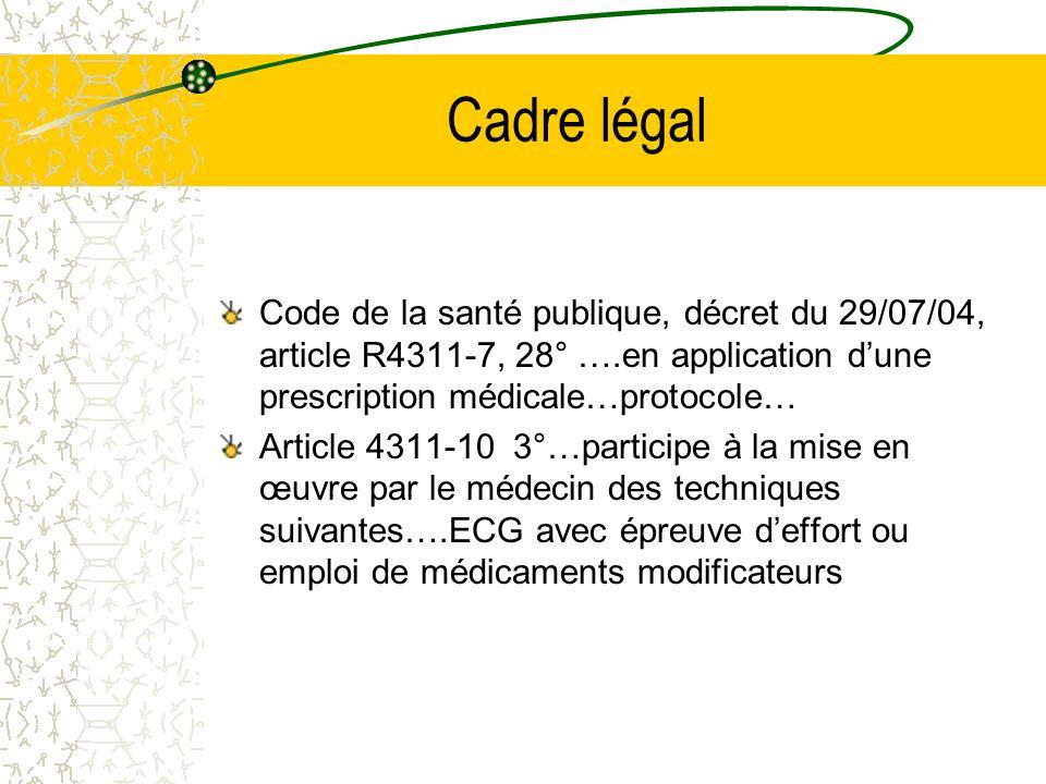 Cadre légal Code de la santé publique, décret du 29/07/04, article R4311-7, 28° ….en application dune prescription médicale…protocole… Article 4311-10