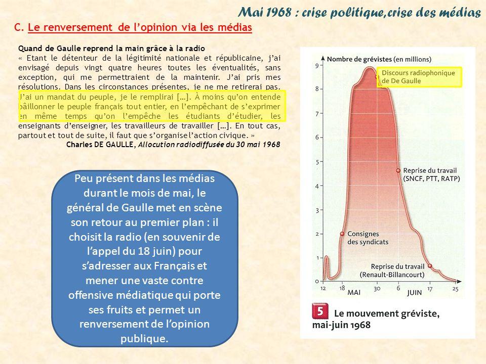 Mai 1968 : crise politique, crise des médias C. Le renversement de lopinion via les médias Quand de Gaulle reprend la main grâce à la radio « Etant le
