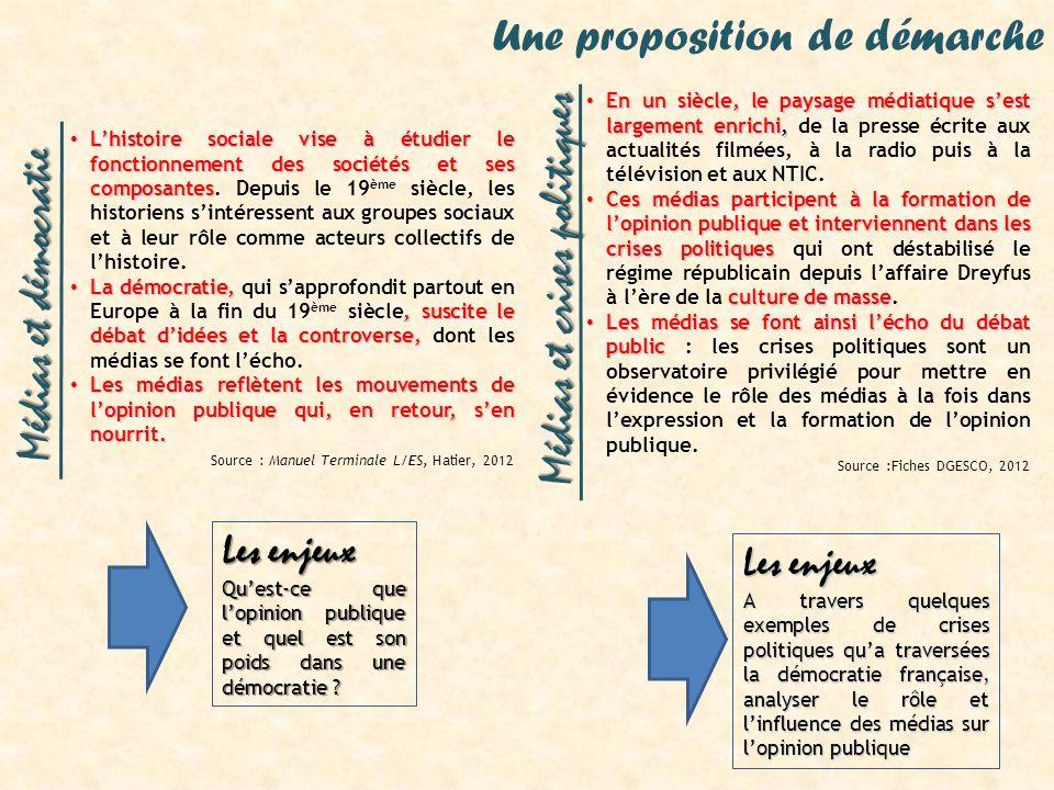 Une proposition de démarche Quel rôle les médias et lopinion publique jouent- ils dans les grandes crises politiques depuis la fin du 19 ème siècle en France .