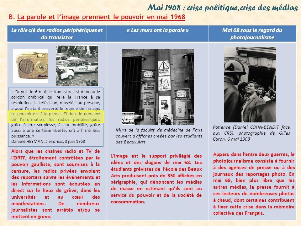 Mai 1968 : crise politique, crise des médias B. La parole et limage prennent le pouvoir en mai 1968 Le rôle clé des radios périphériques et du transis