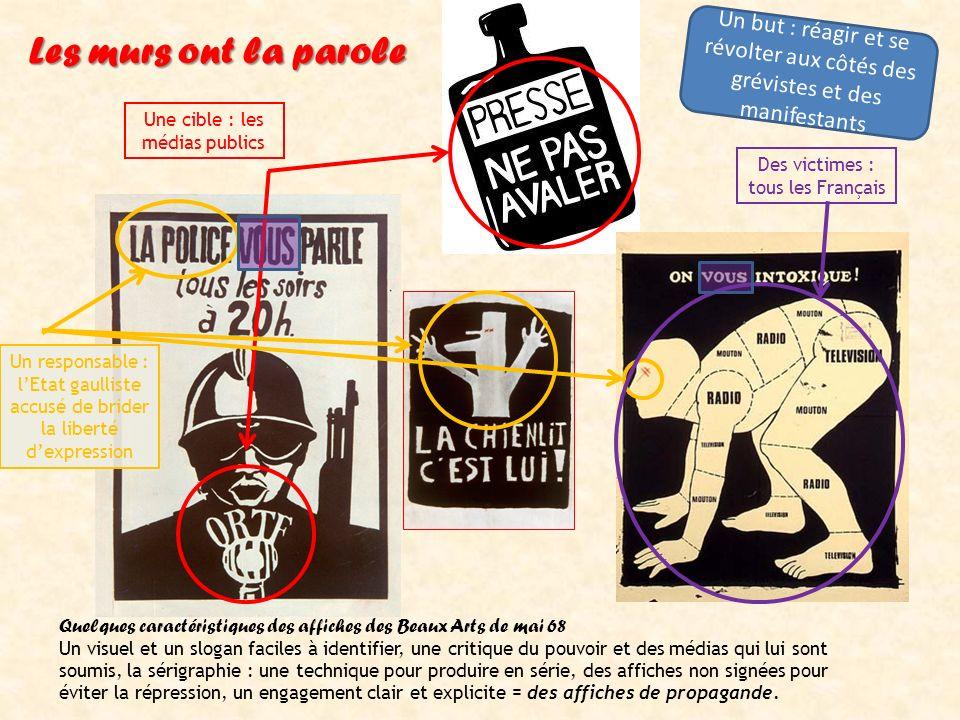 Les murs ont la parole Quelques caractéristiques des affiches des Beaux Arts de mai 68 Un visuel et un slogan faciles à identifier, une critique du po