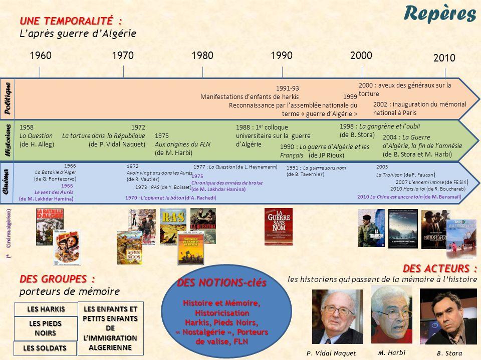 Repères Politique Historiens Cinéma 1960 197019801990 2000 2010 1991-93 Manifestations denfants de harkis1999 Reconnaissance par lassemblée nationale