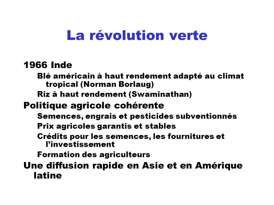 La révolution verte 1966 Inde Blé américain à haut rendement adapté au climat tropical (Norman Borlaug) Riz à haut rendement (Swaminathan) Politique a