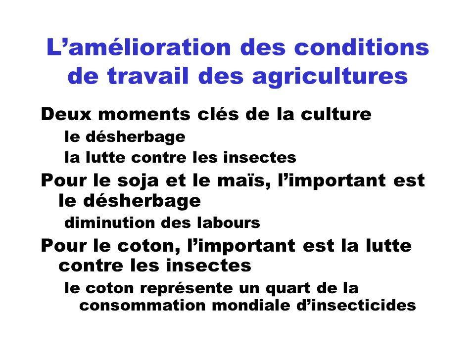 Lamélioration des conditions de travail des agricultures Deux moments clés de la culture le désherbage la lutte contre les insectes Pour le soja et le