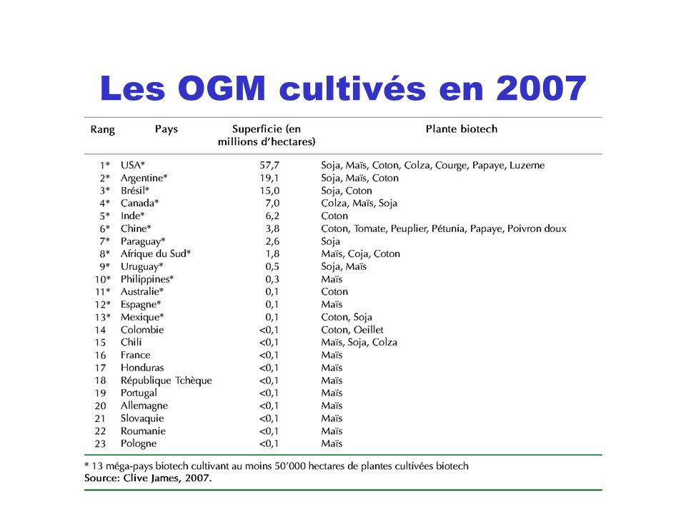 Les OGM cultivés en 2007