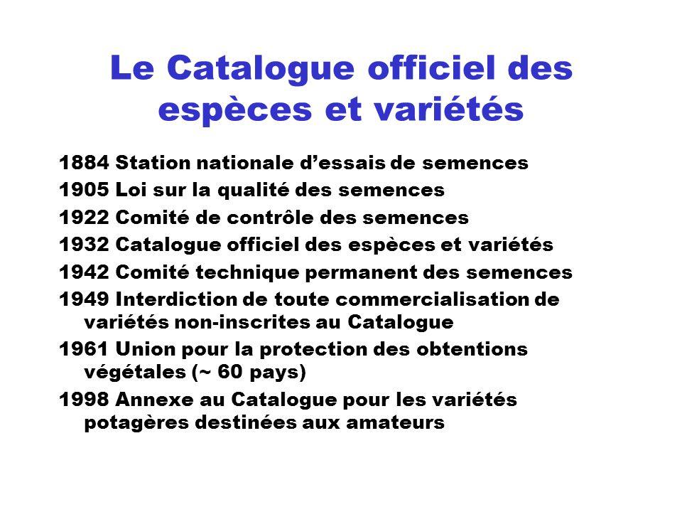 Le Catalogue officiel des espèces et variétés 1884 Station nationale dessais de semences 1905 Loi sur la qualité des semences 1922 Comité de contrôle