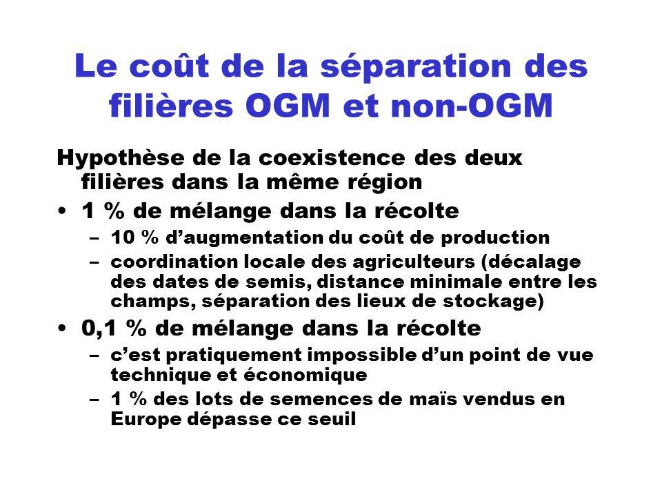 Le coût de la séparation des filières OGM et non-OGM Hypothèse de la coexistence des deux filières dans la même région 1 % de mélange dans la récolte