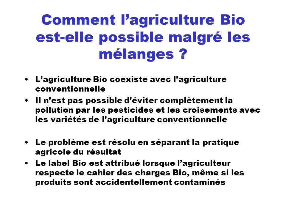 Comment lagriculture Bio est-elle possible malgré les mélanges ? Lagriculture Bio coexiste avec lagriculture conventionnelle Il nest pas possible dévi