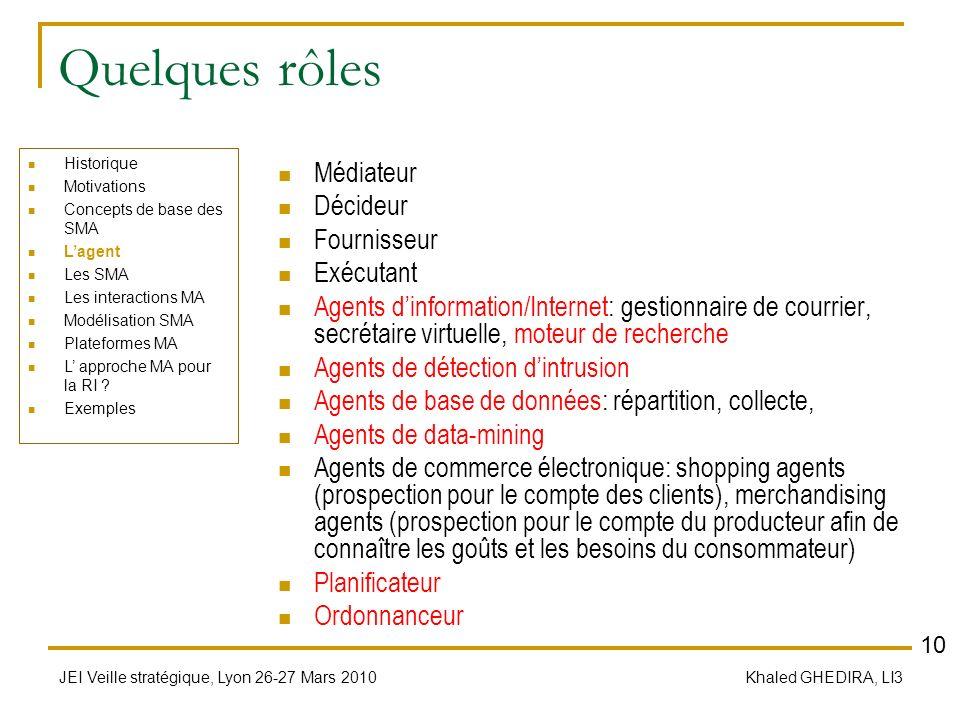 JEI Veille stratégique, Lyon 26-27 Mars 2010 Khaled GHEDIRA, LI3 Quelques rôles Médiateur Décideur Fournisseur Exécutant Agents dinformation/Internet: