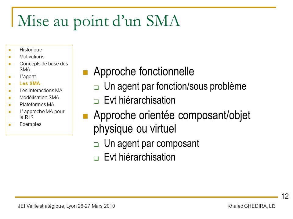 JEI Veille stratégique, Lyon 26-27 Mars 2010 Khaled GHEDIRA, LI3 Mise au point dun SMA Approche fonctionnelle Un agent par fonction/sous problème Evt