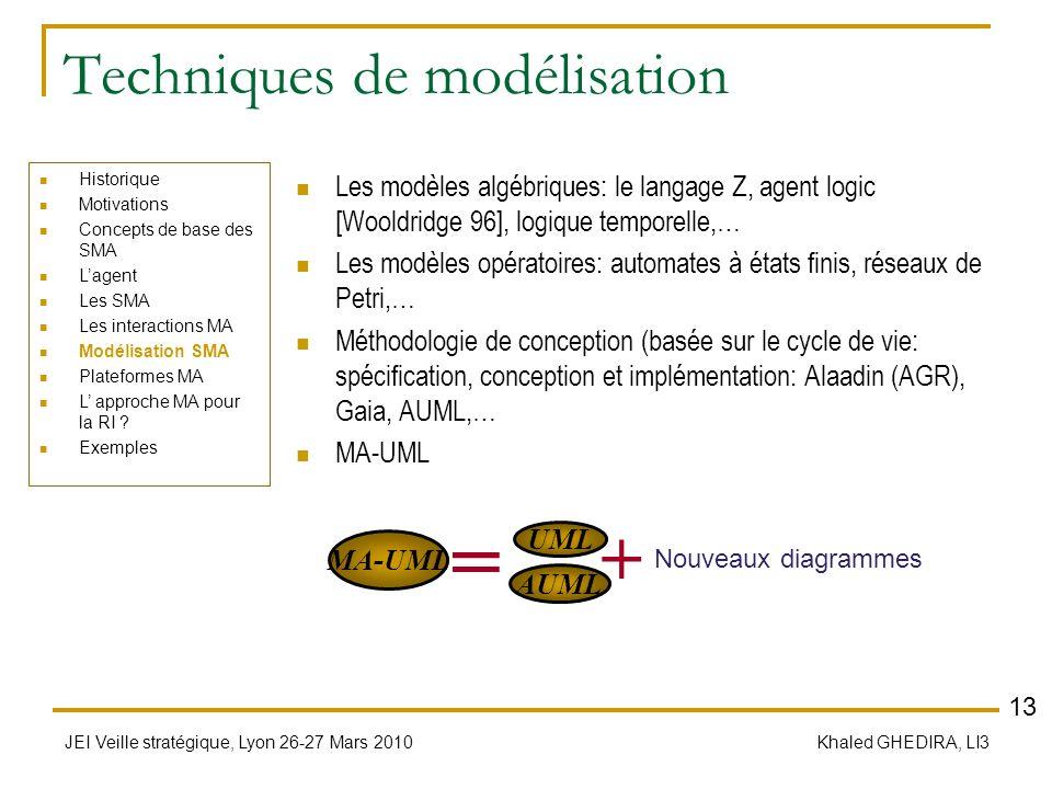 JEI Veille stratégique, Lyon 26-27 Mars 2010 Khaled GHEDIRA, LI3 Techniques de modélisation Historique Motivations Concepts de base des SMA Lagent Les