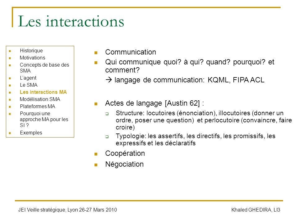 JEI Veille stratégique, Lyon 26-27 Mars 2010 Khaled GHEDIRA, LI3 Les interactions Communication Qui communique quoi? à qui? quand? pourquoi? et commen