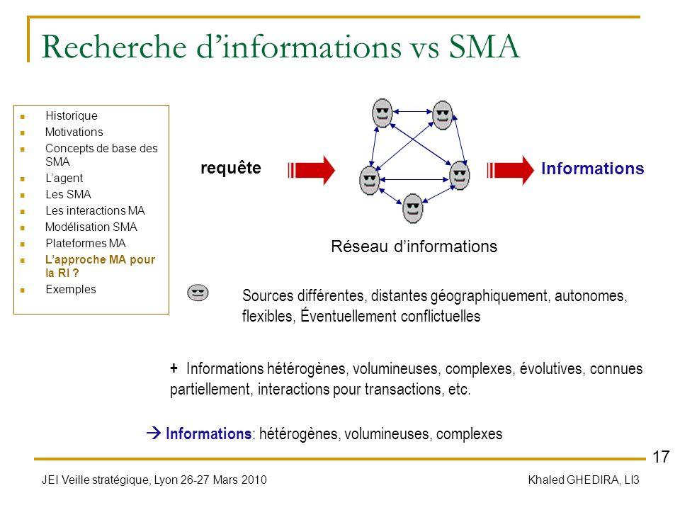 JEI Veille stratégique, Lyon 26-27 Mars 2010 Khaled GHEDIRA, LI3 Recherche dinformations vs SMA Historique Motivations Concepts de base des SMA Lagent