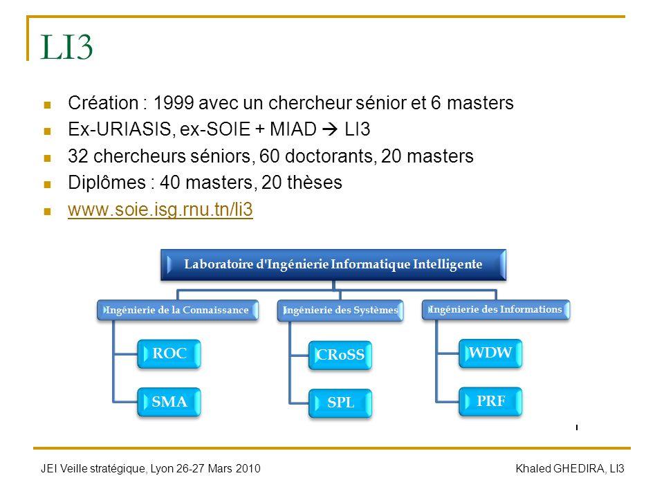 JEI Veille stratégique, Lyon 26-27 Mars 2010 Khaled GHEDIRA, LI3 LI3 Création : 1999 avec un chercheur sénior et 6 masters Ex-URIASIS, ex-SOIE + MIAD