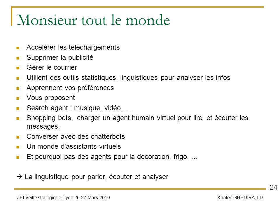 JEI Veille stratégique, Lyon 26-27 Mars 2010 Khaled GHEDIRA, LI3 Monsieur tout le monde Accélérer les téléchargements Supprimer la publicité Gérer le