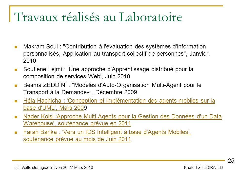 JEI Veille stratégique, Lyon 26-27 Mars 2010 Khaled GHEDIRA, LI3 Travaux réalisés au Laboratoire Makram Soui :