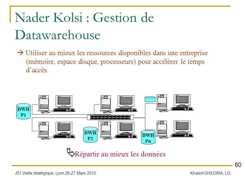 JEI Veille stratégique, Lyon 26-27 Mars 2010 Khaled GHEDIRA, LI3 Nader Kolsi : Gestion de Datawarehouse Répartir au mieux les données DWH P1 DWH P2 DW
