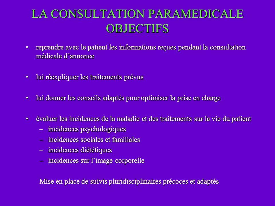 LA CONSULTATION PARAMEDICALE OBJECTIFS reprendre avec le patient les informations reçues pendant la consultation médicale dannoncereprendre avec le pa