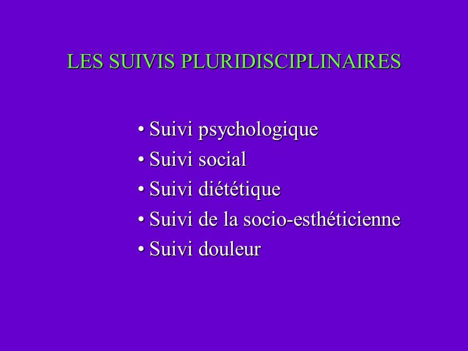 LES SUIVIS PLURIDISCIPLINAIRES Suivi psychologiqueSuivi psychologique Suivi socialSuivi social Suivi diététiqueSuivi diététique Suivi de la socio-esth