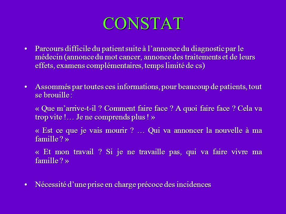 Le Plan Cancer Le plan cancer 2003 – 2007.Le plan cancer 2003 – 2007.
