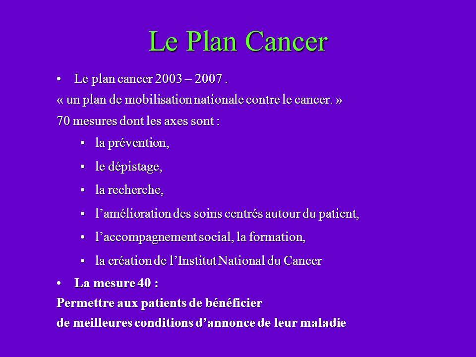 Le Plan Cancer Le plan cancer 2003 – 2007.Le plan cancer 2003 – 2007. « un plan de mobilisation nationale contre le cancer. » 70 mesures dont les axes