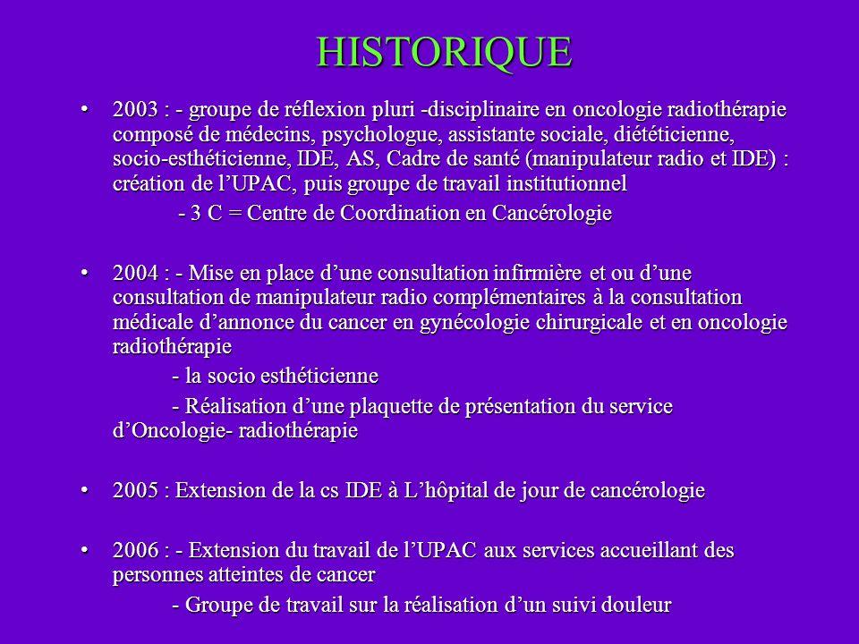 HISTORIQUE 2003 : - groupe de réflexion pluri -disciplinaire en oncologie radiothérapie composé de médecins, psychologue, assistante sociale, diététic