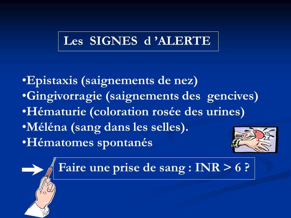 Les SIGNES d ALERTE Epistaxis (saignements de nez) Gingivorragie (saignements des gencives) Hématurie (coloration rosée des urines) Méléna (sang dans