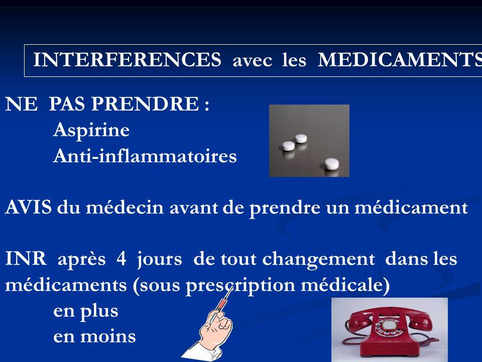 INTERFERENCES avec les MEDICAMENTS NE PAS PRENDRE : Aspirine Anti-inflammatoires AVIS du médecin avant de prendre un médicament INR après 4 jours de t