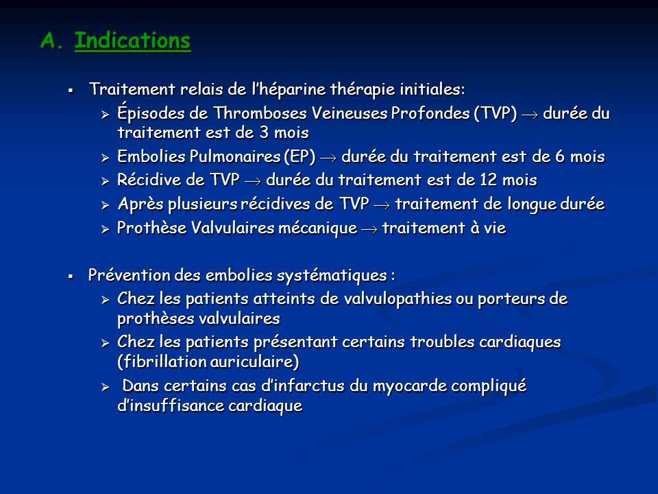 A. Indications Traitement relais de lhéparine thérapie initiales: Traitement relais de lhéparine thérapie initiales: Épisodes de Thromboses Veineuses