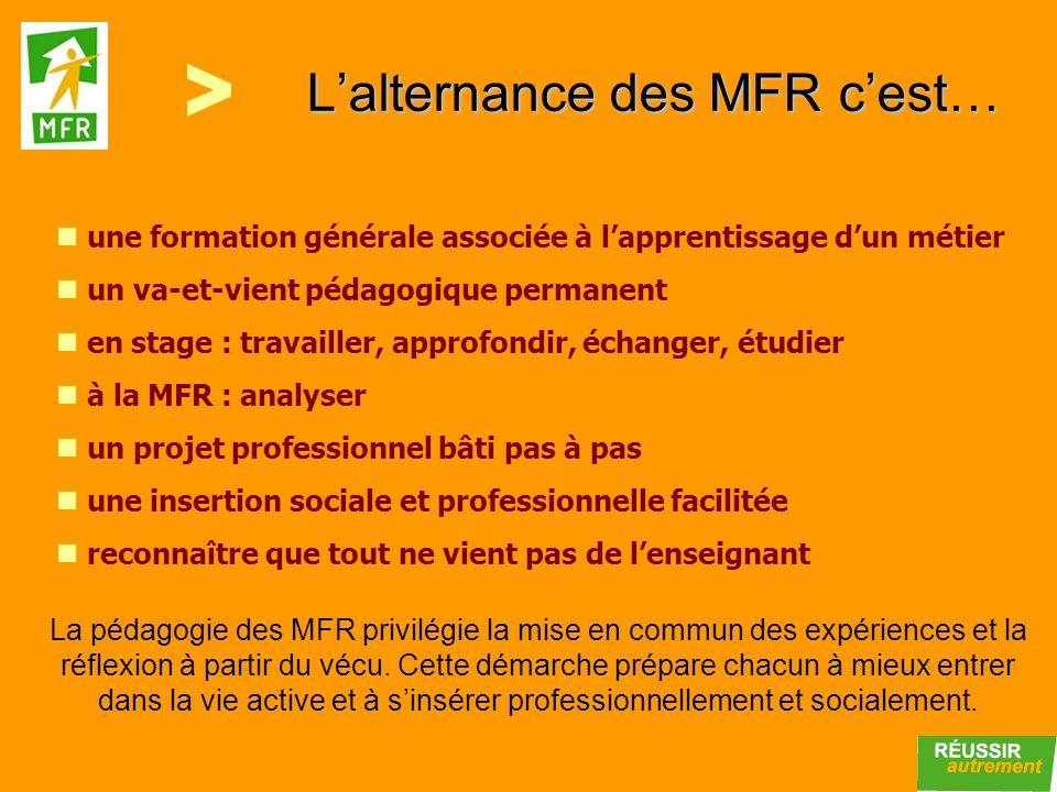 Lalternance des MFR cest… une formation générale associée à lapprentissage dun métier un va-et-vient pédagogique permanent en stage : travailler, appr