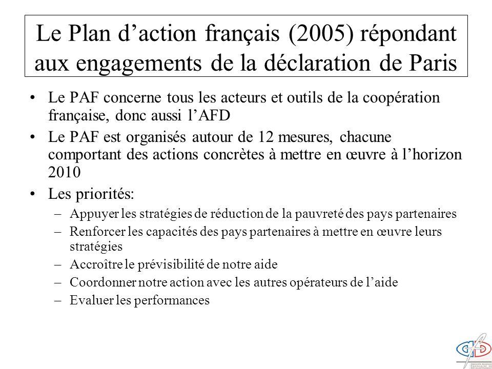 Le Plan daction français (2005) répondant aux engagements de la déclaration de Paris Le PAF concerne tous les acteurs et outils de la coopération fran