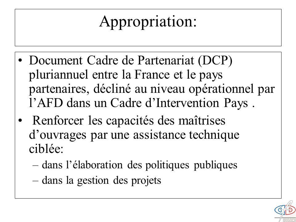 Appropriation: Document Cadre de Partenariat (DCP) pluriannuel entre la France et le pays partenaires, décliné au niveau opérationnel par lAFD dans un