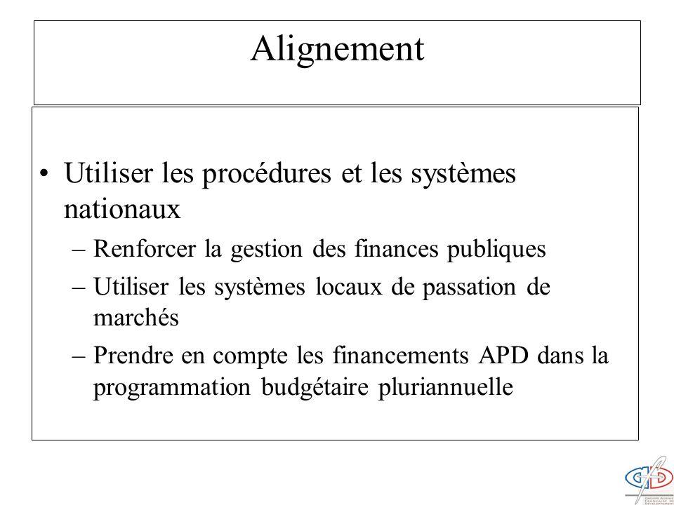 Alignement Utiliser les procédures et les systèmes nationaux –Renforcer la gestion des finances publiques –Utiliser les systèmes locaux de passation d