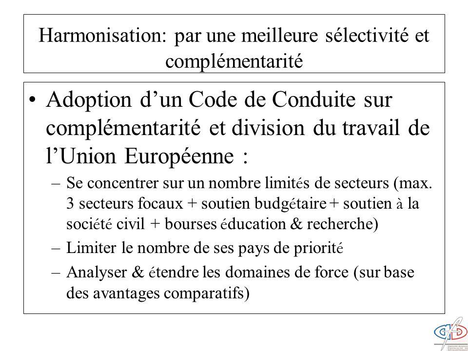 Harmonisation: par une meilleure sélectivité et complémentarité Adoption dun Code de Conduite sur complémentarité et division du travail de lUnion Eur
