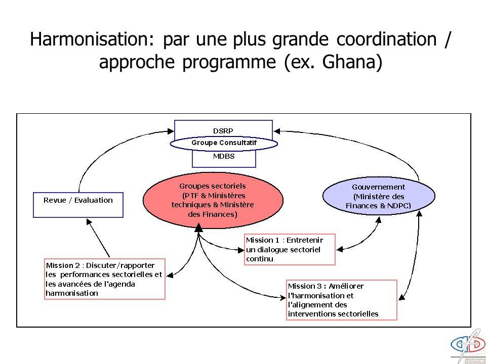 Harmonisation: par une plus grande coordination / approche programme (ex. Ghana)