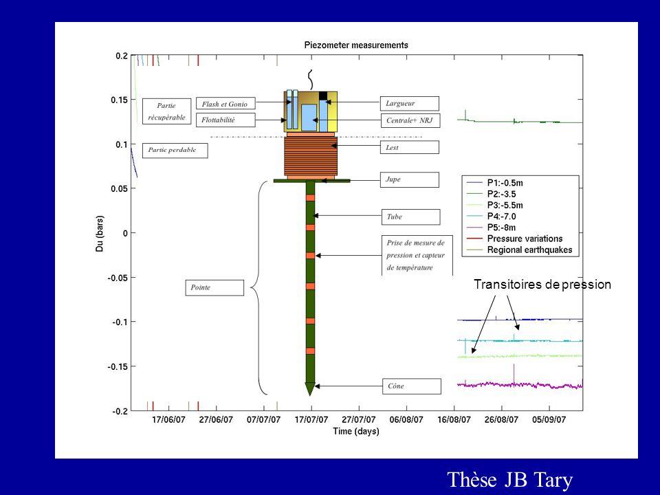 Instrumentation long terme : Installation test durant Marnaut 1 Piézomètre 3 mois 4 Ocean Bottom Seismometer, 3 mois 7 Débitmètres et échantilloneurs