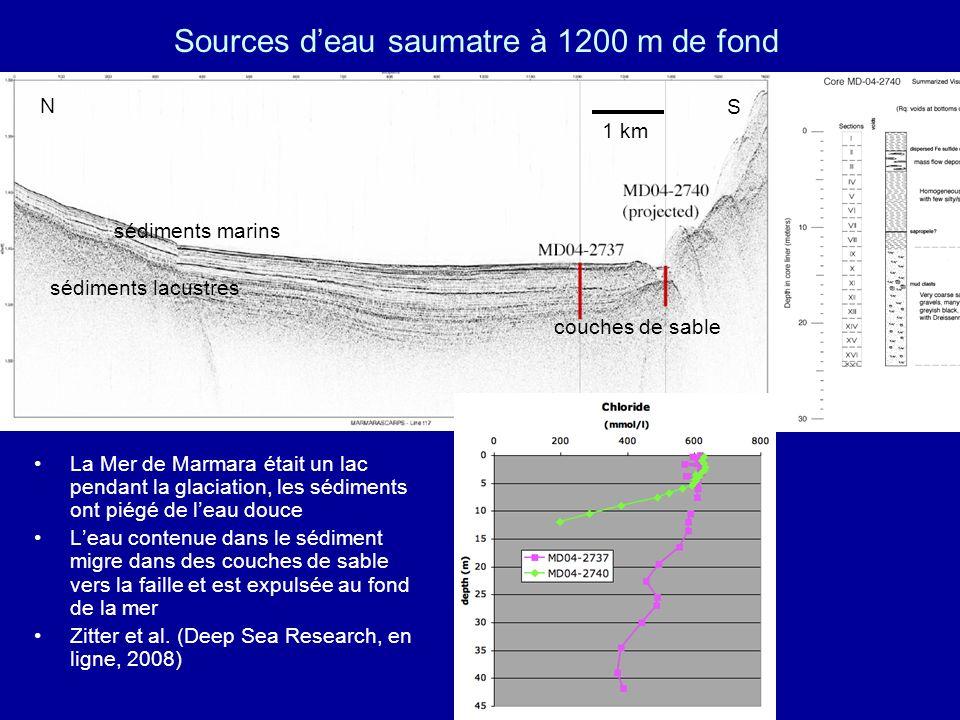 Sources deau saumatre à 1200 m de fond La Mer de Marmara était un lac pendant la glaciation, les sédiments ont piégé de leau douce Leau contenue dans le sédiment migre dans des couches de sable vers la faille et est expulsée au fond de la mer Zitter et al.