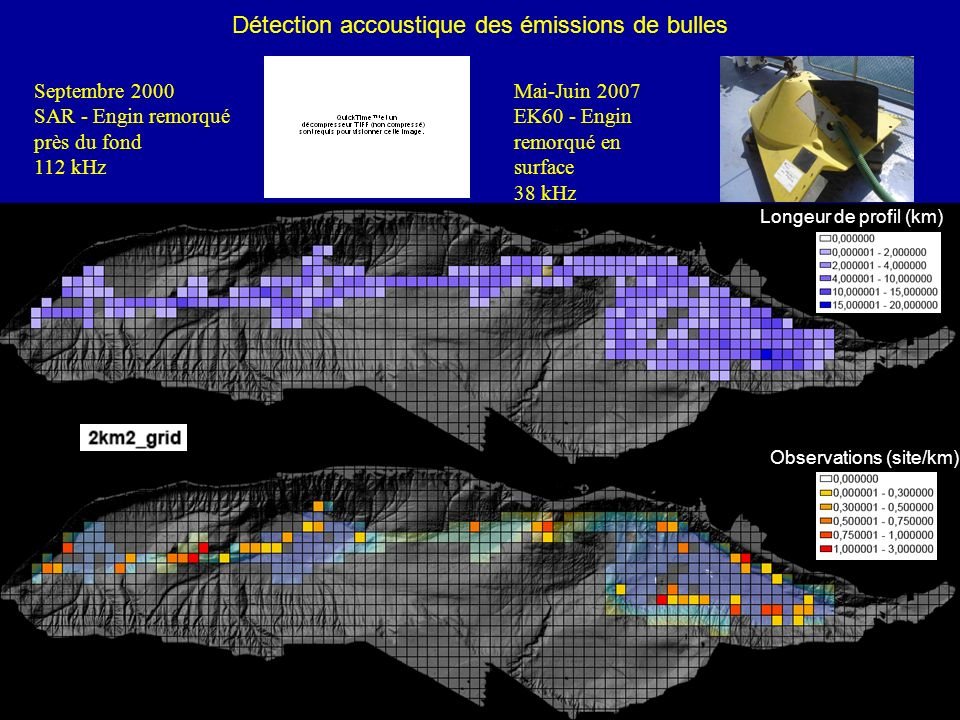 Détection accoustique des émissions de bulles Mai-Juin 2007 EK60 - Engin remorqué en surface 38 kHz Septembre 2000 SAR - Engin remorqué près du fond 112 kHz Longeur de profil (km) Observations (site/km)