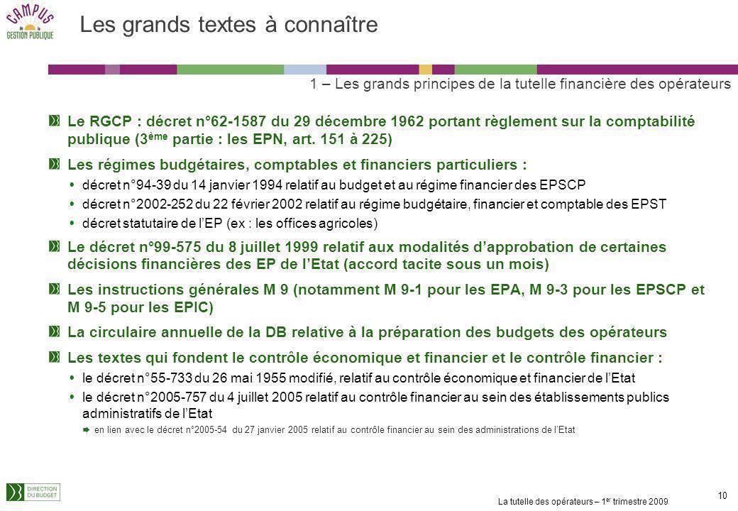 La tutelle des opérateurs – 1 er trimestre 2009 9 9 Le rôle de la tutelle dans lanalyse des documents budgétaires et financiers du CA Dans les différe