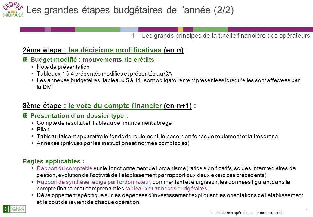 La tutelle des opérateurs – 1 er trimestre 2009 7 7 Les grandes étapes budgétaires de lannée (1/2) La circulaire annuelle de la direction du budget dé
