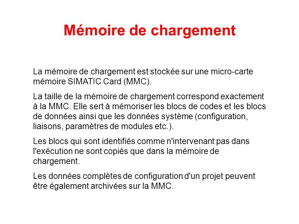 Mémoire de chargement La mémoire de chargement est stockée sur une micro-carte mémoire SIMATIC Card (MMC). La taille de la mémoire de chargement corre
