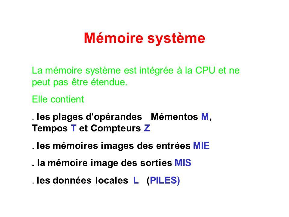 Mémoire système La mémoire système est intégrée à la CPU et ne peut pas être étendue. Elle contient les plages d'opérandes Mémentos M, Tempos T et Com