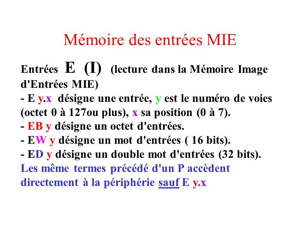 Mémoire des entrées MIE Entrées E (I) (lecture dans la Mémoire Image d'Entrées MIE) - E y.x désigne une entrée, y est le numéro de voies (octet 0 à 12
