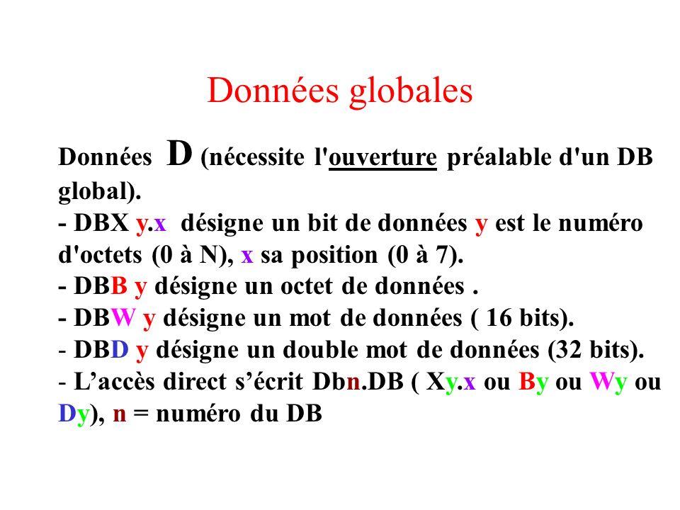 Données globales Données D (nécessite l'ouverture préalable d'un DB global). - DBX y.x désigne un bit de données y est le numéro d'octets (0 à N), x s